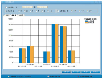 喷嘴流量计算_单位流量计算_客流量设备计算